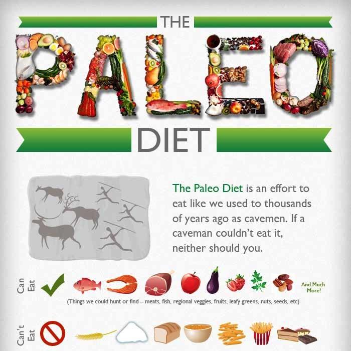 Paleo_Diet-copy-small